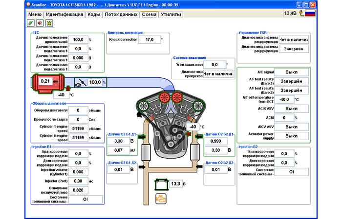 программы для диагностики автомобилей ScanDoc | apptoday.ru
